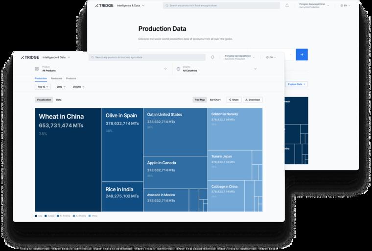 Explore Production Data