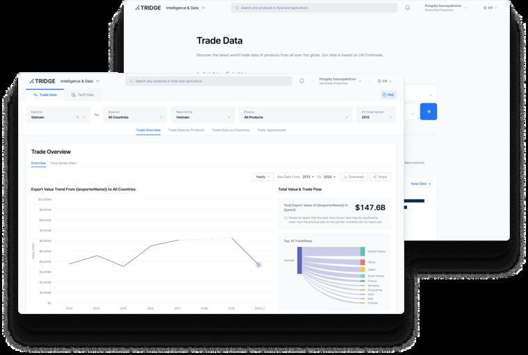 Explore Trade Data