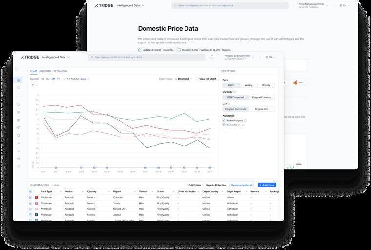Browse Domestic Price Data